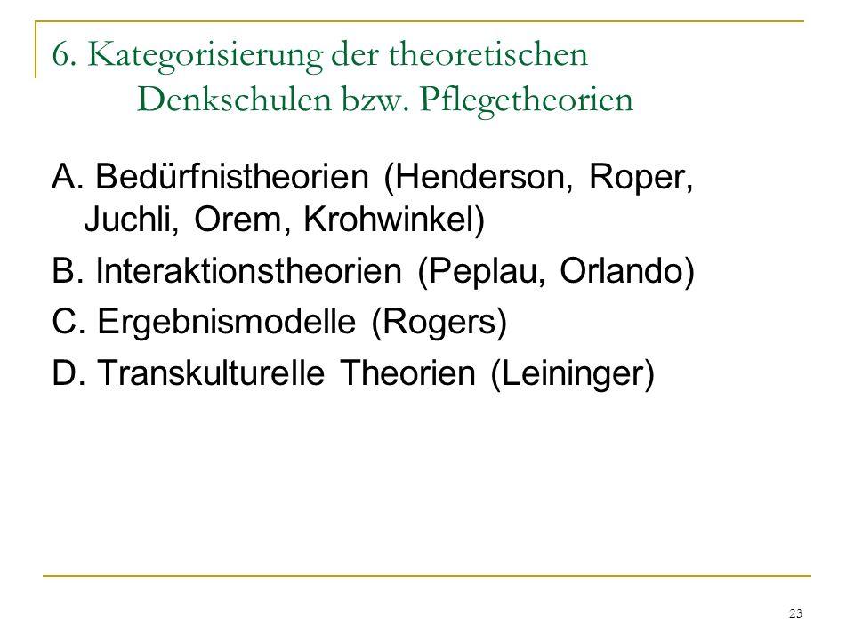 23 6.Kategorisierung der theoretischen Denkschulen bzw.