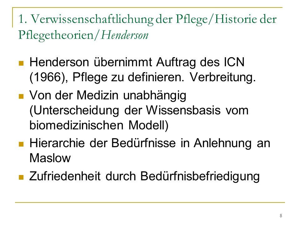 8 1. Verwissenschaftlichung der Pflege/Historie der Pflegetheorien/Henderson Henderson übernimmt Auftrag des ICN (1966), Pflege zu definieren. Verbrei