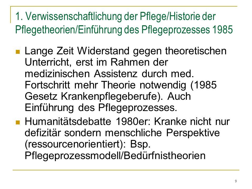 9 1. Verwissenschaftlichung der Pflege/Historie der Pflegetheorien/Einführung des Pflegeprozesses 1985 Lange Zeit Widerstand gegen theoretischen Unter
