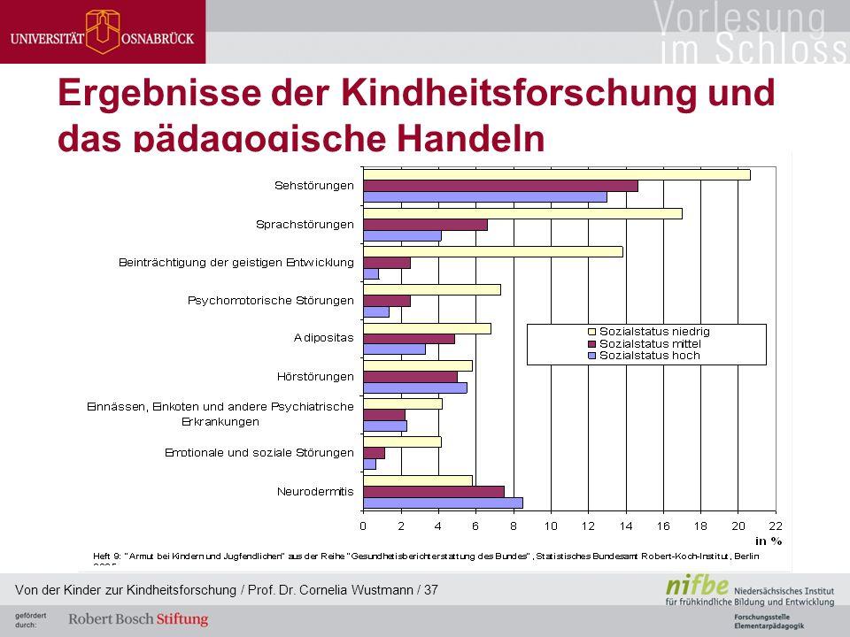 Ergebnisse der Kindheitsforschung und das pädagogische Handeln Von der Kinder zur Kindheitsforschung / Prof.