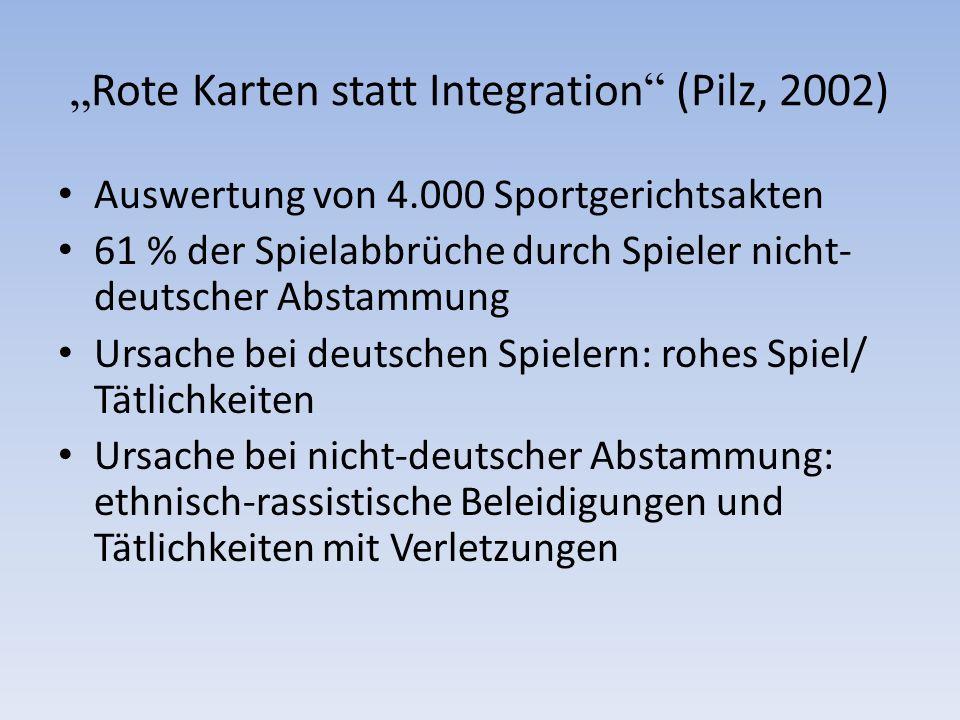 Strukturen in den Brennpunktvereinen (Verlässlichkeit/ Kontinuität) Parallelwelten (Urdeutsche/ Migranten) Vereinsbeiträge Der Schlackeplatz für die Tur- niere Arabischstämmige Bevölkerung 1.