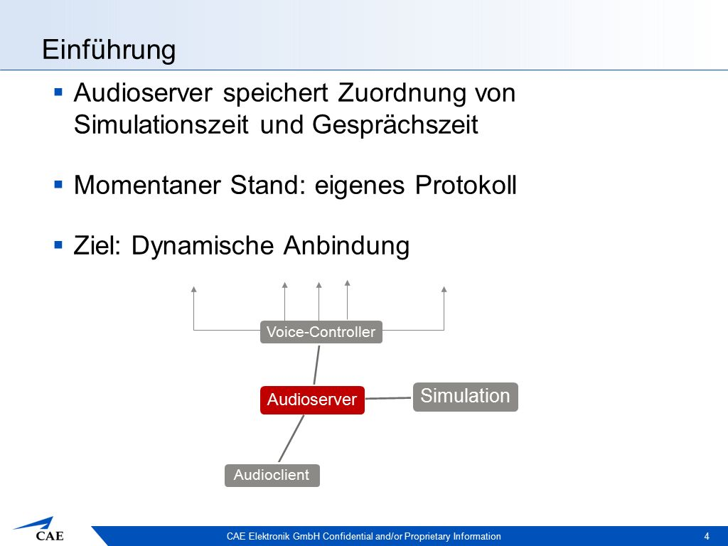 CAE Elektronik GmbH Confidential and/or Proprietary Information Einführung 4 Audioserver Voice-Controller Simulation Audioclient  Audioserver speiche