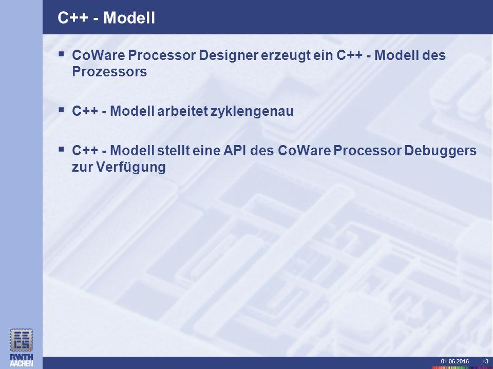 01.06.201613 C++ - Modell  CoWare Processor Designer erzeugt ein C++ - Modell des Prozessors  C++ - Modell arbeitet zyklengenau  C++ - Modell stellt eine API des CoWare Processor Debuggers zur Verfügung