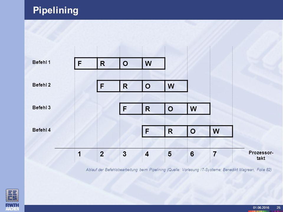 01.06.201625 Pipelining Ablauf der Befehlsbearbeitung beim Pipelining (Quelle: Vorlesung IT-Systeme; Benedikt Magrean, Folie 82) Befehl 1 FROW Befehl 2 FROW Befehl 3 FROW Befehl 4 FROW 1234567 Prozessor- takt