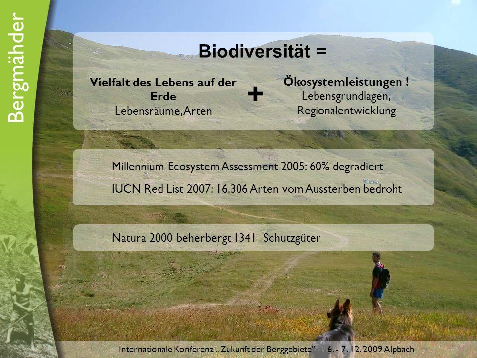 """IUCN Red List 2007: 16.306 Arten vom Aussterben bedroht Millennium Ecosystem Assessment 2005: 60% degradiert Natura 2000 beherbergt 1341 Schutzgüter Internationale Konferenz """"Zukunft der Berggebiete 6."""