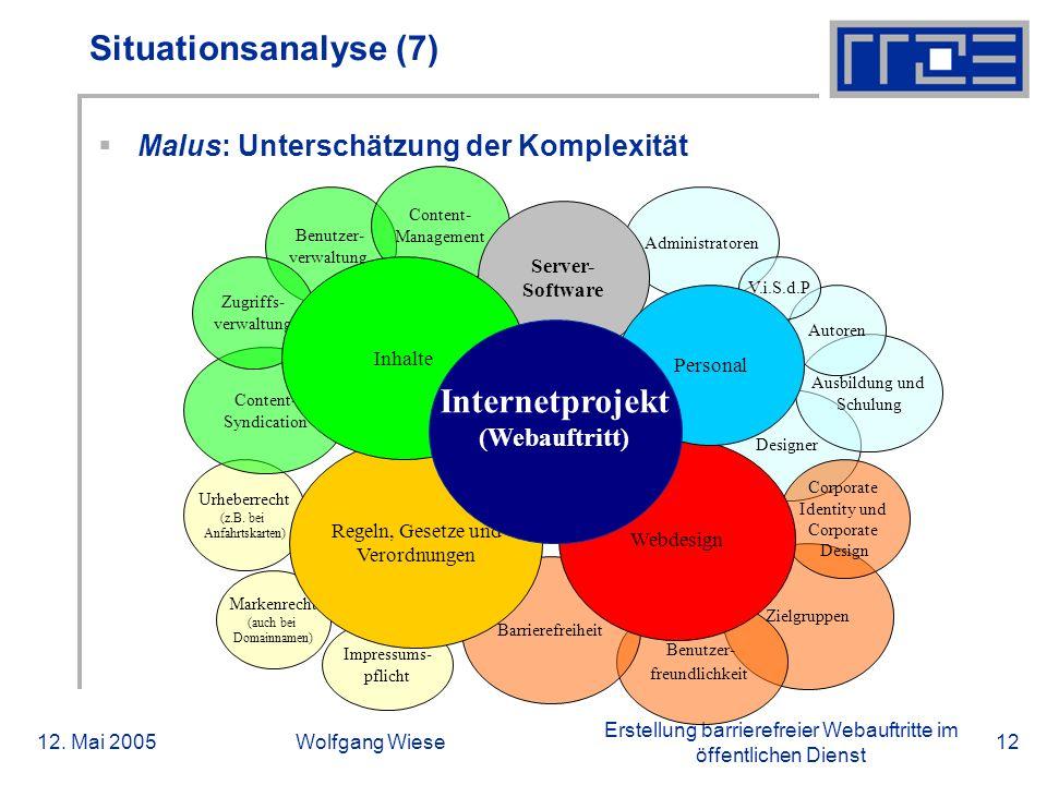 Erstellung barrierefreier Webauftritte im öffentlichen Dienst 12. Mai 2005Wolfgang Wiese12 Situationsanalyse (7)  Malus: Unterschätzung der Komplexit