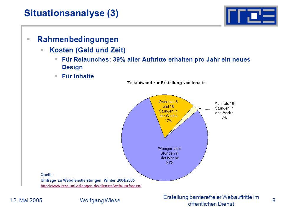 Erstellung barrierefreier Webauftritte im öffentlichen Dienst 12. Mai 2005Wolfgang Wiese8 Situationsanalyse (3)  Rahmenbedingungen  Kosten (Geld und