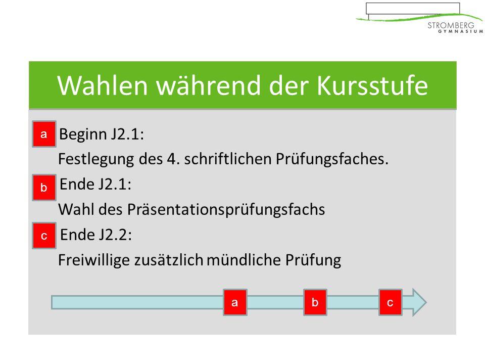 Schriftliche Abiturprüfung (4 Fächer) Deutsch, Mathematik, eine Fremdsprache (einschl.