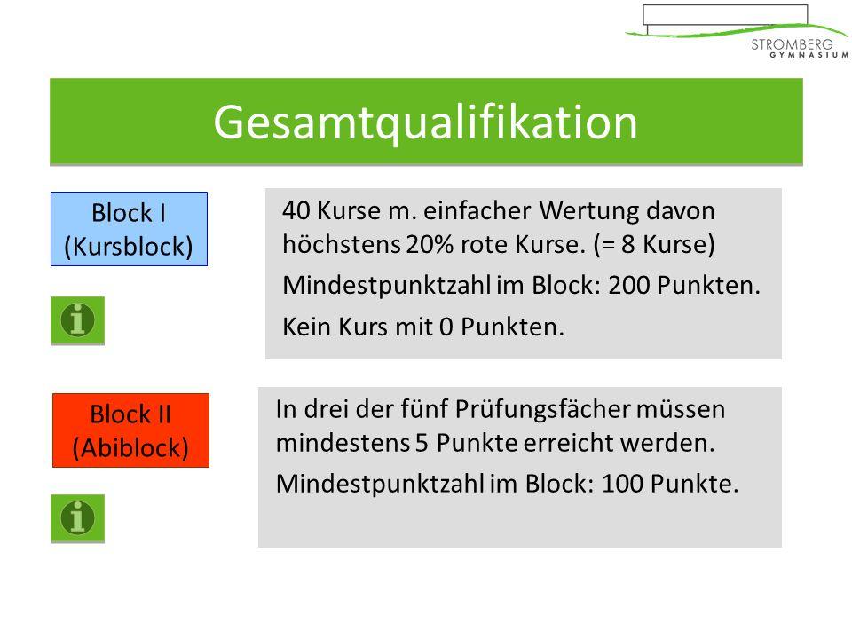 Überblick Gesamtqualifikation Abiprüfung max. 300 min.