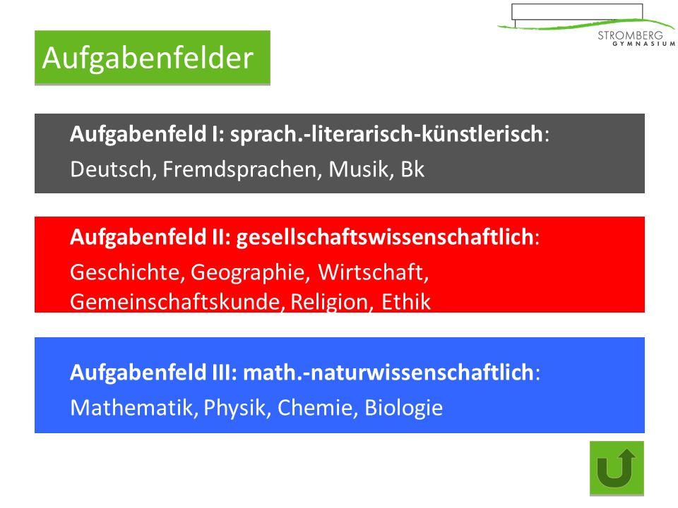Deutsch 4 x 15 Mathematik Fremdsprache 4. schriftl.