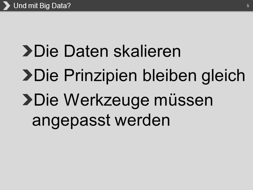 16 Beispielsablauf Kafka C* Spark Nexus Z Z ZCli ent Git Jenkins Spark Kafka Reports