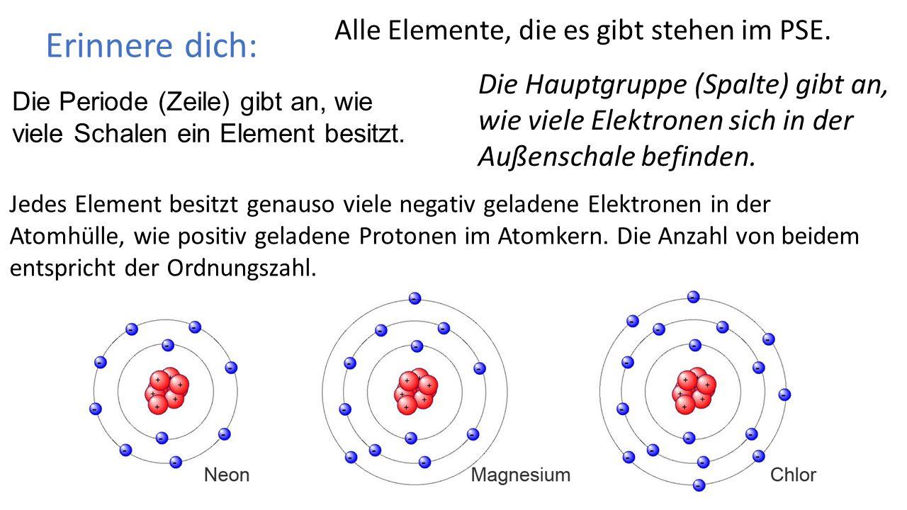 Der Motor für die Ionenbildung: Die Oktettregel Oktettregel: Alle Elemente streben nach einer voll besetzten Außenschale Eine Möglichkeit eine volle Außenschale zu erlangen besteht darin überflüssige Elektronen abzugeben ODER zusätzliche Elektronen aufzunehmen.