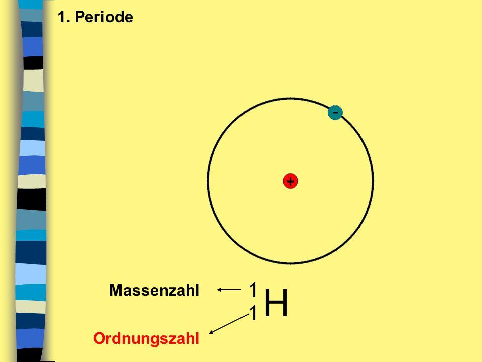 Ordnungszahl Massenzahl 1. Periode