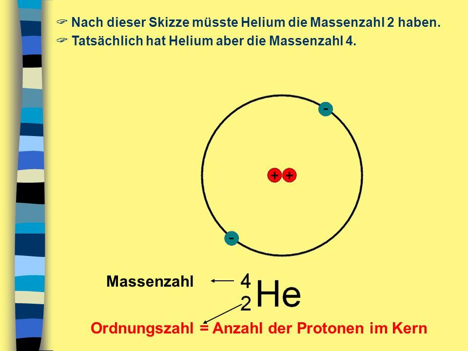 Ordnungszahl Massenzahl = Anzahl der Protonen im Kern  Nach dieser Skizze müsste Helium die Massenzahl 2 haben.  Tatsächlich hat Helium aber die Mas
