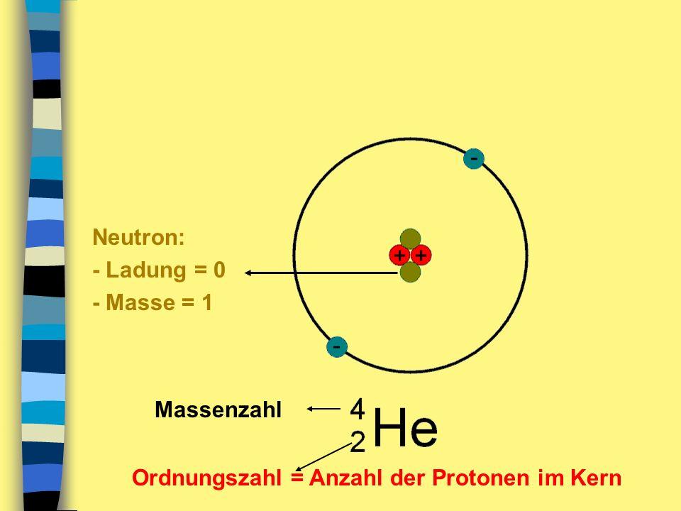 Ordnungszahl Massenzahl = Anzahl der Protonen im Kern Neutron: - Ladung = 0 - Masse = 1
