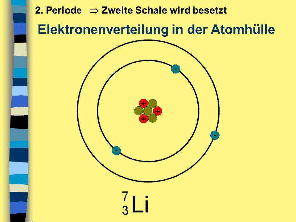 2. Periode  Zweite Schale wird besetzt Elektronenverteilung in der Atomhülle