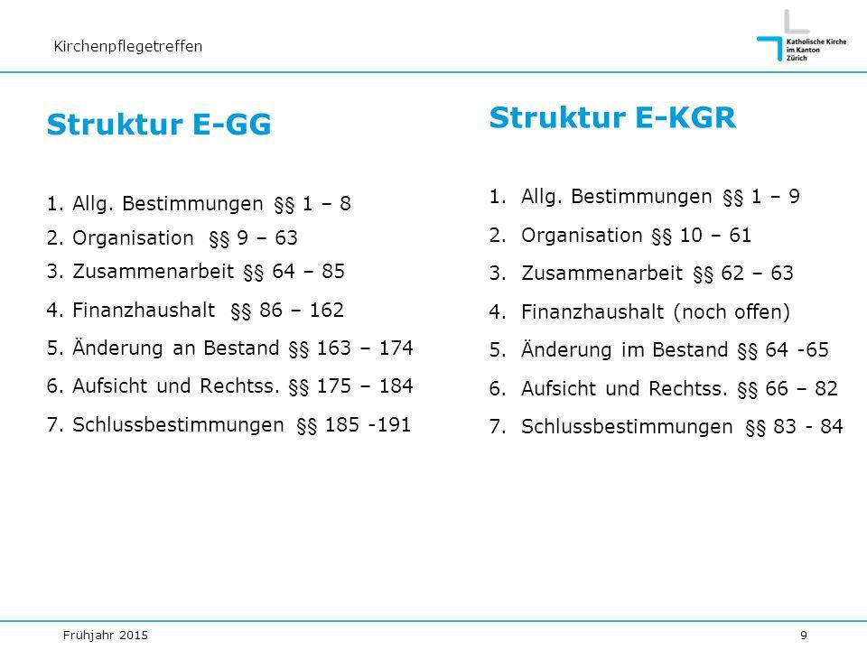 Frühjahr 20159 Kirchenpflegetreffen Struktur E-GG 1.
