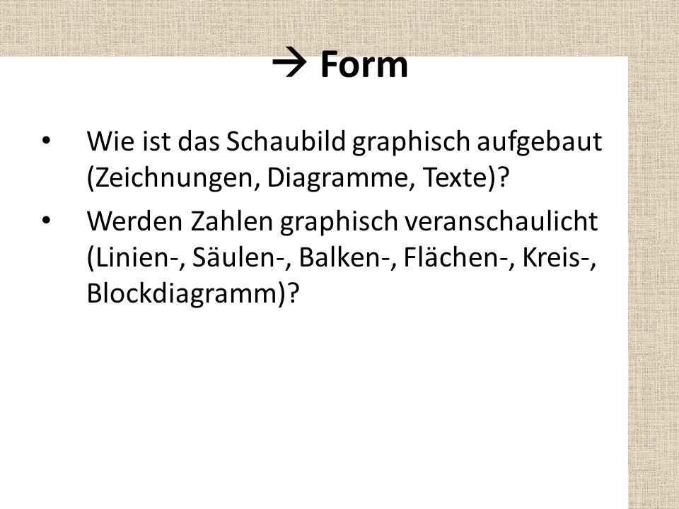  Form Wie ist das Schaubild graphisch aufgebaut (Zeichnungen, Diagramme, Texte)? Werden Zahlen graphisch veranschaulicht (Linien-, Säulen-, Balken-,