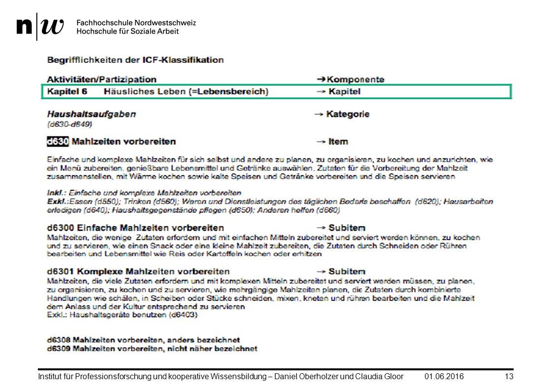 01.06.201613Institut für Professionsforschung und kooperative Wissensbildung – Daniel Oberholzer und Claudia Gloor