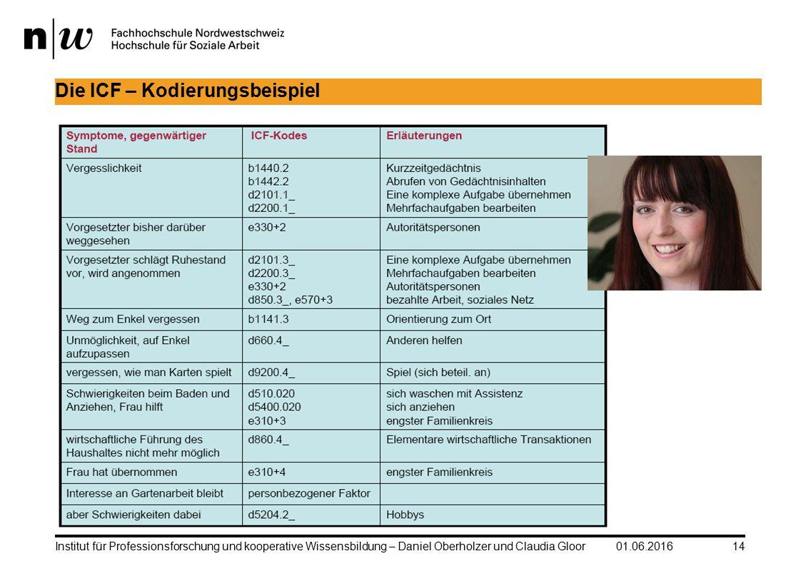 01.06.201614Institut für Professionsforschung und kooperative Wissensbildung – Daniel Oberholzer und Claudia Gloor Die ICF – Kodierungsbeispiel