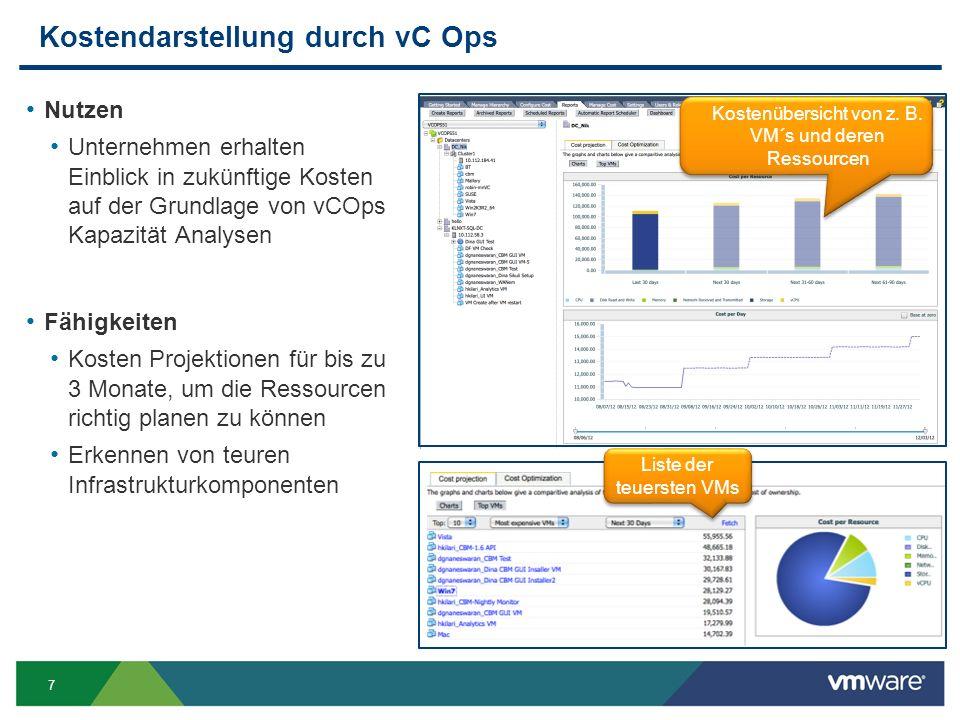 7 Kostendarstellung durch vC Ops Nutzen Unternehmen erhalten Einblick in zukünftige Kosten auf der Grundlage von vCOps Kapazität Analysen Fähigkeiten Kosten Projektionen für bis zu 3 Monate, um die Ressourcen richtig planen zu können Erkennen von teuren Infrastrukturkomponenten Kostenübersicht von z.