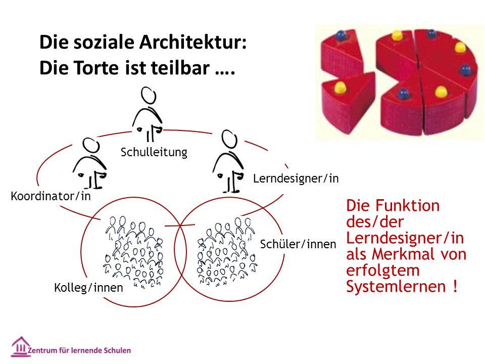 Die soziale Architektur: Die Torte ist teilbar ….