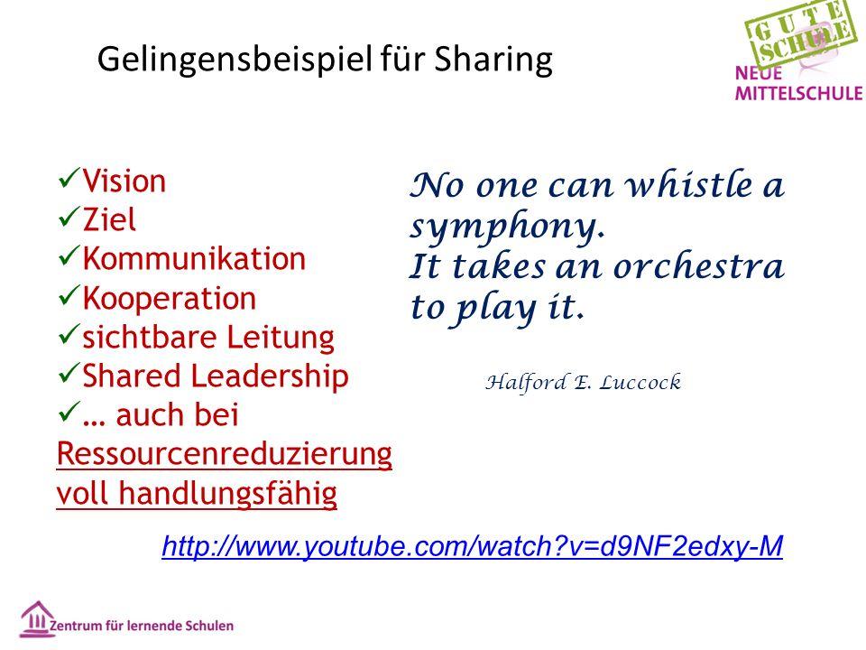 Gelingensbeispiel für Sharing Vision Ziel Kommunikation Kooperation sichtbare Leitung Shared Leadership … auch bei Ressourcenreduzierung voll handlungsfähig No one can whistle a symphony.