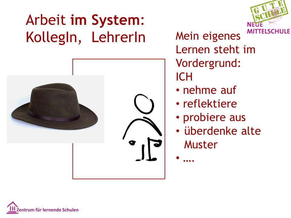 Arbeit im System: KollegIn, LehrerIn Mein eigenes Lernen steht im Vordergrund: ICH nehme auf reflektiere probiere aus überdenke alte Muster ….