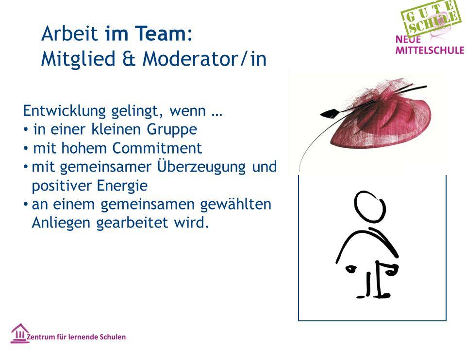 Arbeit im Team: Mitglied & Moderator/in Entwicklung gelingt, wenn … in einer kleinen Gruppe mit hohem Commitment mit gemeinsamer Überzeugung und positiver Energie an einem gemeinsamen gewählten Anliegen gearbeitet wird.