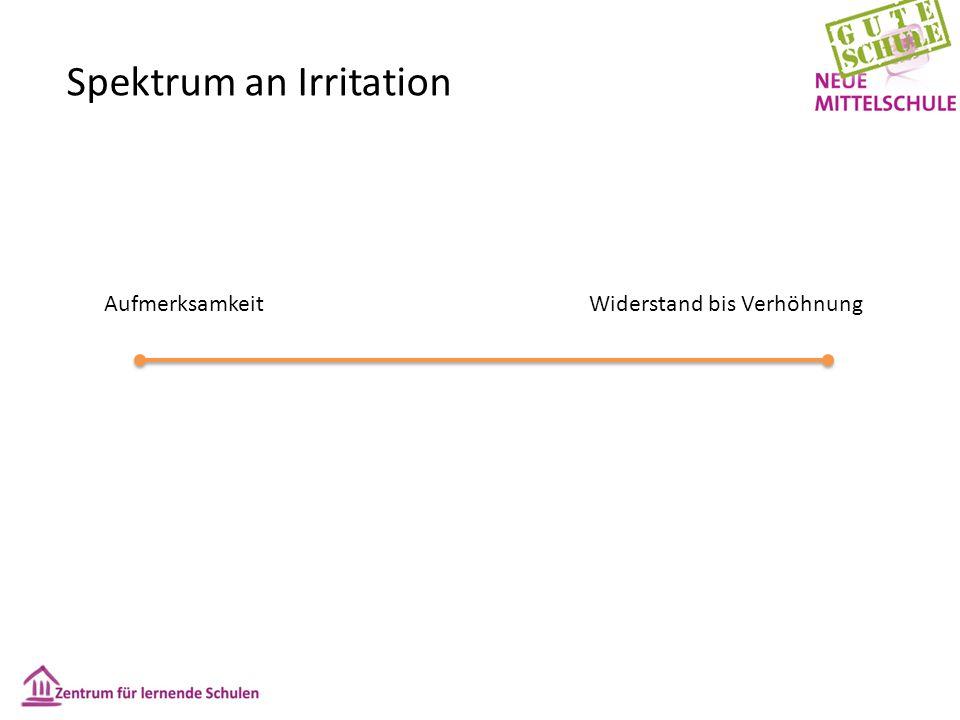 Spektrum an Irritation AufmerksamkeitWiderstand bis Verhöhnung