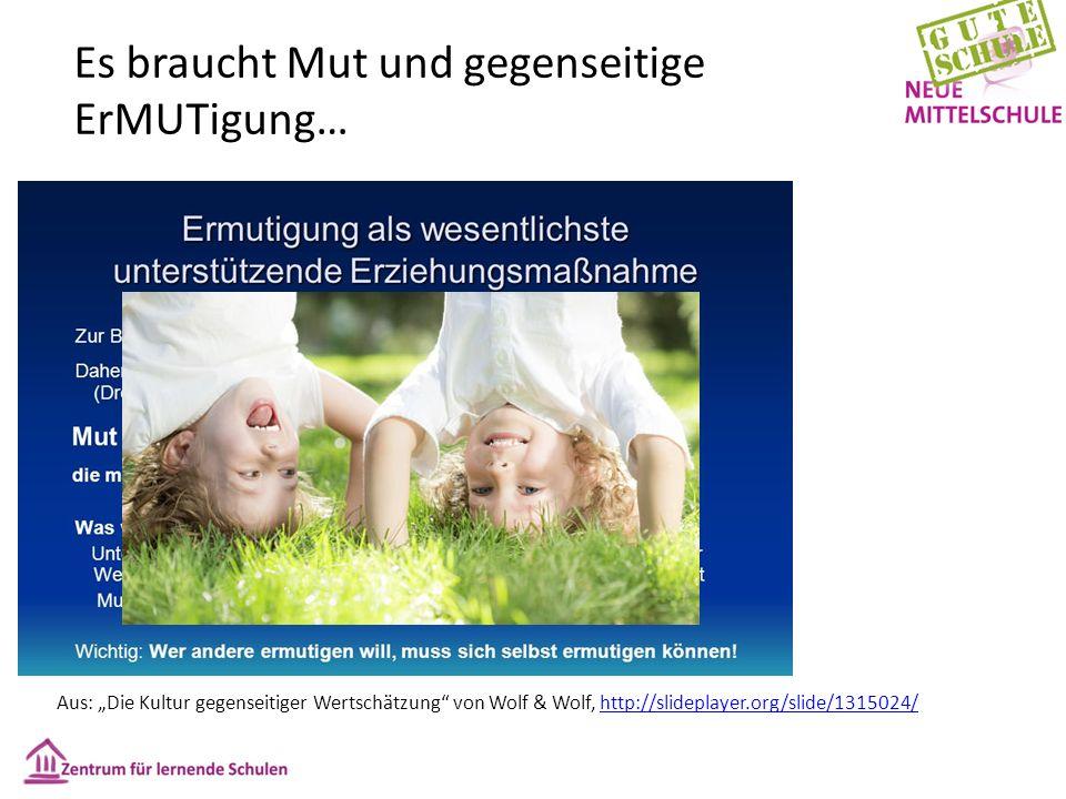 """Es braucht Mut und gegenseitige ErMUTigung… Aus: """"Die Kultur gegenseitiger Wertschätzung von Wolf & Wolf, http://slideplayer.org/slide/1315024/http://slideplayer.org/slide/1315024/"""