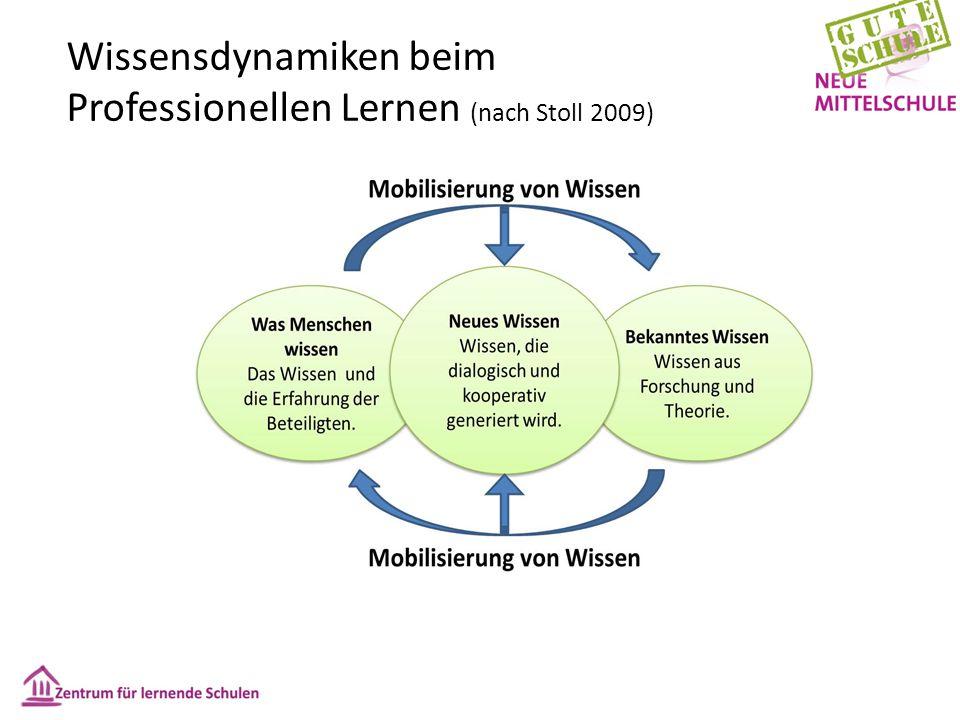 Wissensdynamiken beim Professionellen Lernen (nach Stoll 2009)