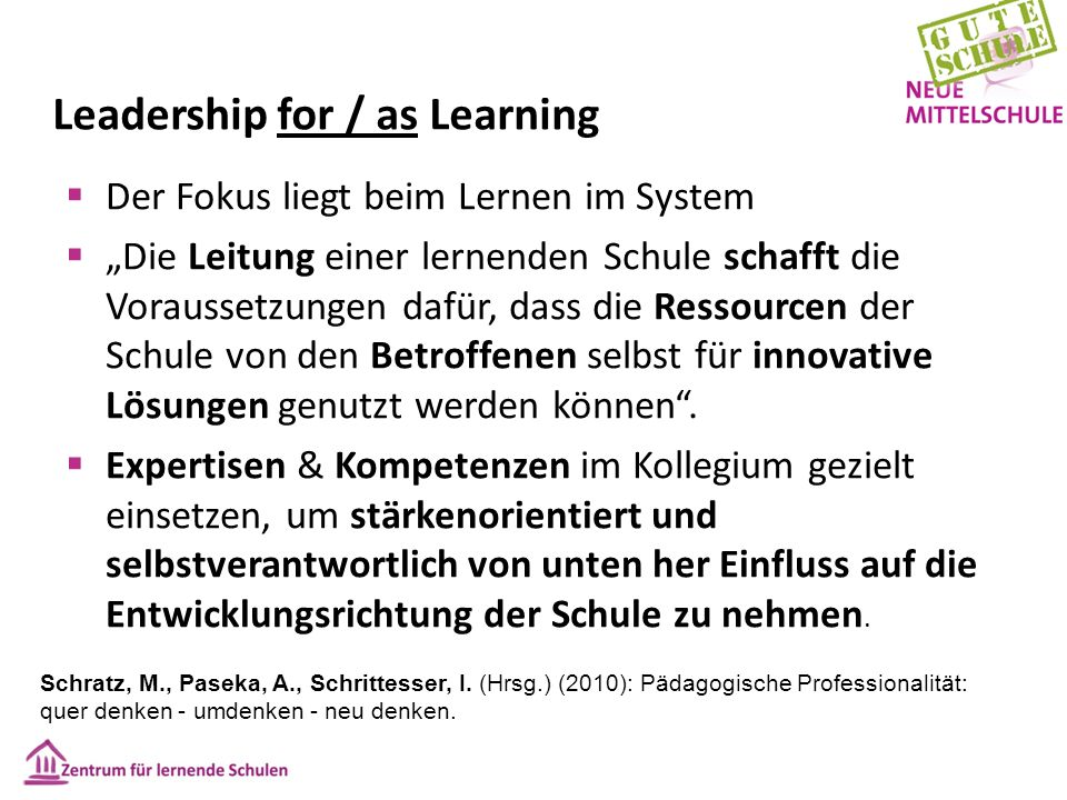 """Leadership for / as Learning  Der Fokus liegt beim Lernen im System  """"Die Leitung einer lernenden Schule schafft die Voraussetzungen dafür, dass die Ressourcen der Schule von den Betroffenen selbst für innovative Lösungen genutzt werden können ."""