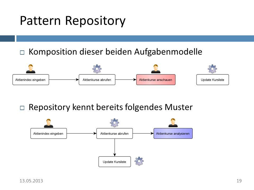 Komposition dieser beiden Aufgabenmodelle  Repository kennt bereits folgendes Muster 13.05.201319