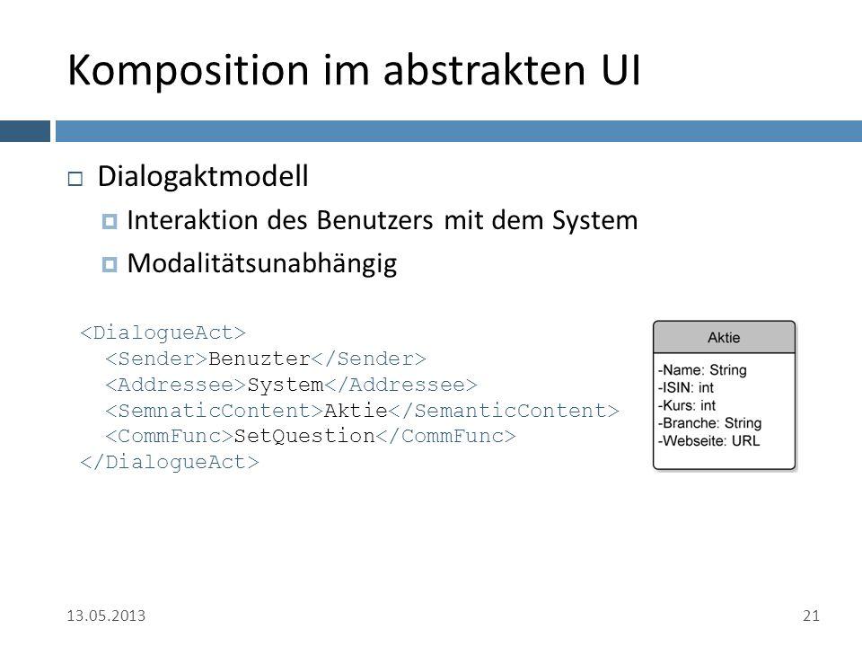 Komposition im abstrakten UI  Dialogaktmodell  Interaktion des Benutzers mit dem System  Modalitätsunabhängig 13.05.201321 Benuzter System Aktie SetQuestion