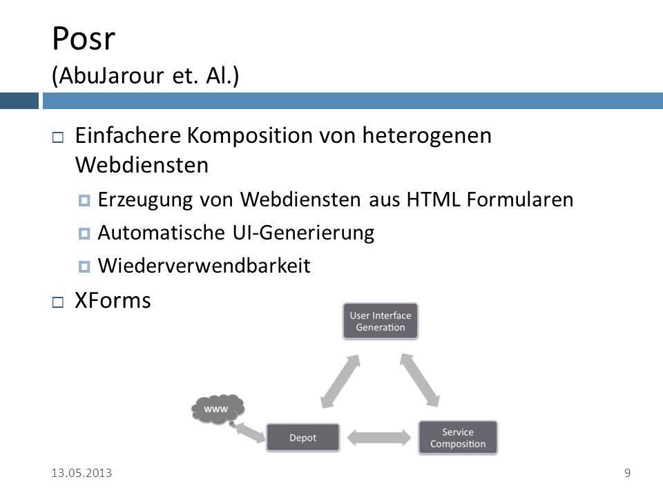 Posr (AbuJarour et. Al.)  Einfachere Komposition von heterogenen Webdiensten  Erzeugung von Webdiensten aus HTML Formularen  Automatische UI-Generi