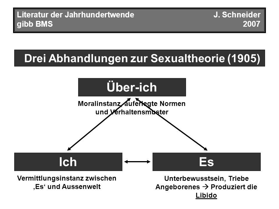 Drei Abhandlungen zur Sexualtheorie (1905) Literatur der JahrhundertwendeJ. Schneider gibb BMS2007 Ich Über-ich Es Unterbewusstsein, Triebe Angeborene