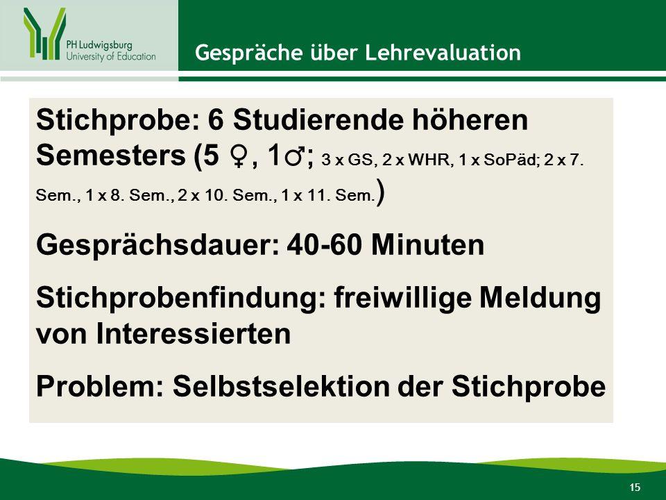 15 Gespräche über Lehrevaluation Stichprobe: 6 Studierende höheren Semesters (5 ♀, 1♂; 3 x GS, 2 x WHR, 1 x SoPäd; 2 x 7.