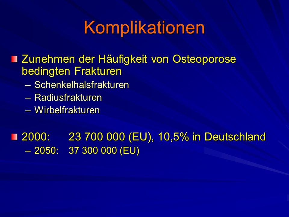 Komplikationen Zunehmen der Häufigkeit von Osteoporose bedingten Frakturen –Schenkelhalsfrakturen –Radiusfrakturen –Wirbelfrakturen 2000:23 700 000 (EU), 10,5% in Deutschland –2050:37 300 000 (EU)