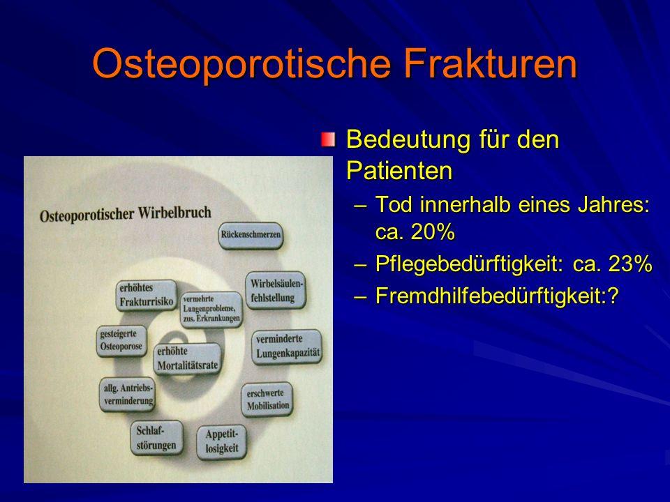 Osteoporotische Frakturen Bedeutung für den Patienten –Tod innerhalb eines Jahres: ca.