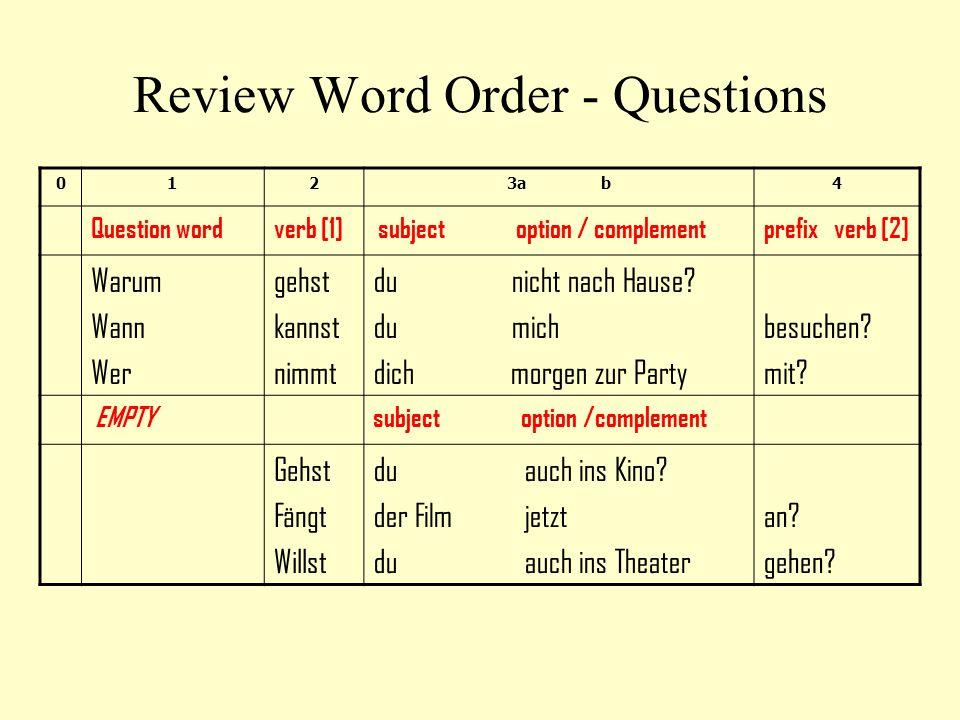 Review Word Order - Questions 0123a b4 Question wordverb [1] subject option / complementprefix verb [2] Warum Wann Wer gehst kannst nimmt du nicht nac