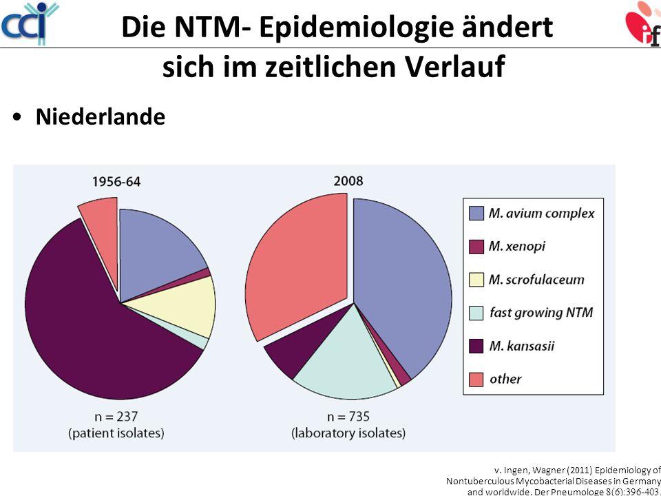 In D steigt die Rate von stationär behandelten pulmonalen NTM-Erkrankungen Ringshausen FC, Apel RM, Bange FC, de Roux A, Pletz MW, Rademacher J, Suhling H, Wagner D, Welte T.