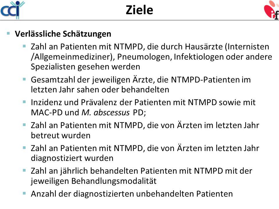 Methoden 1.NTMPD Patienten, die jährlich diagnostiziert werden, basiert auf Schätzungen aufgrund einer 2-stufigen Delphi-Befragung.