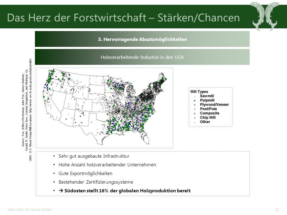 Das Herz der Forstwirtschaft – Stärken/Chancen Salm-Salm & Partner GmbH13 Source: Fox, Jeffrey Prestemon, John Pye, James Barbour, Gerald R.
