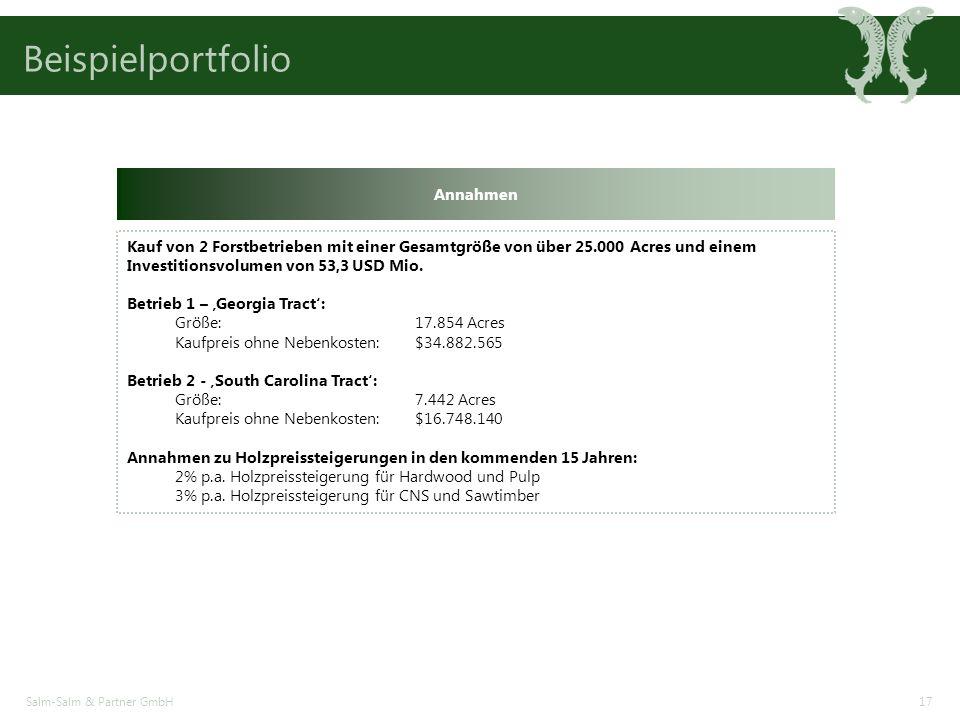 Beispielportfolio Salm-Salm & Partner GmbH17 Annahmen Kauf von 2 Forstbetrieben mit einer Gesamtgröße von über 25.000 Acres und einem Investitionsvolumen von 53,3 USD Mio.