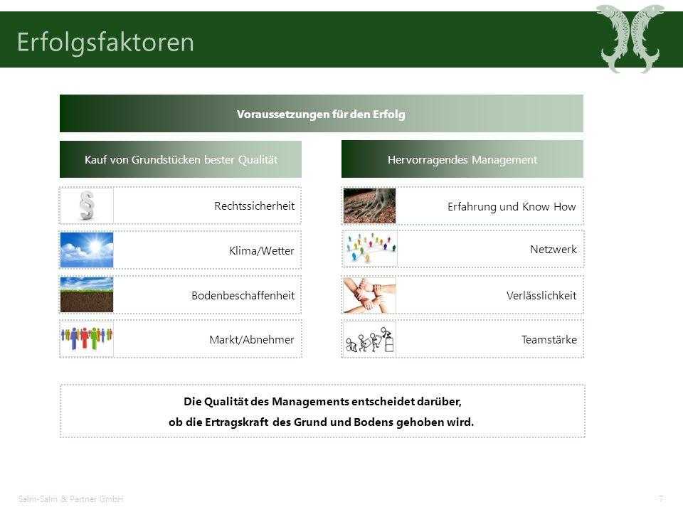 Salm-Salm & Partner GmbH7 Die Qualität des Managements entscheidet darüber, ob die Ertragskraft des Grund und Bodens gehoben wird.