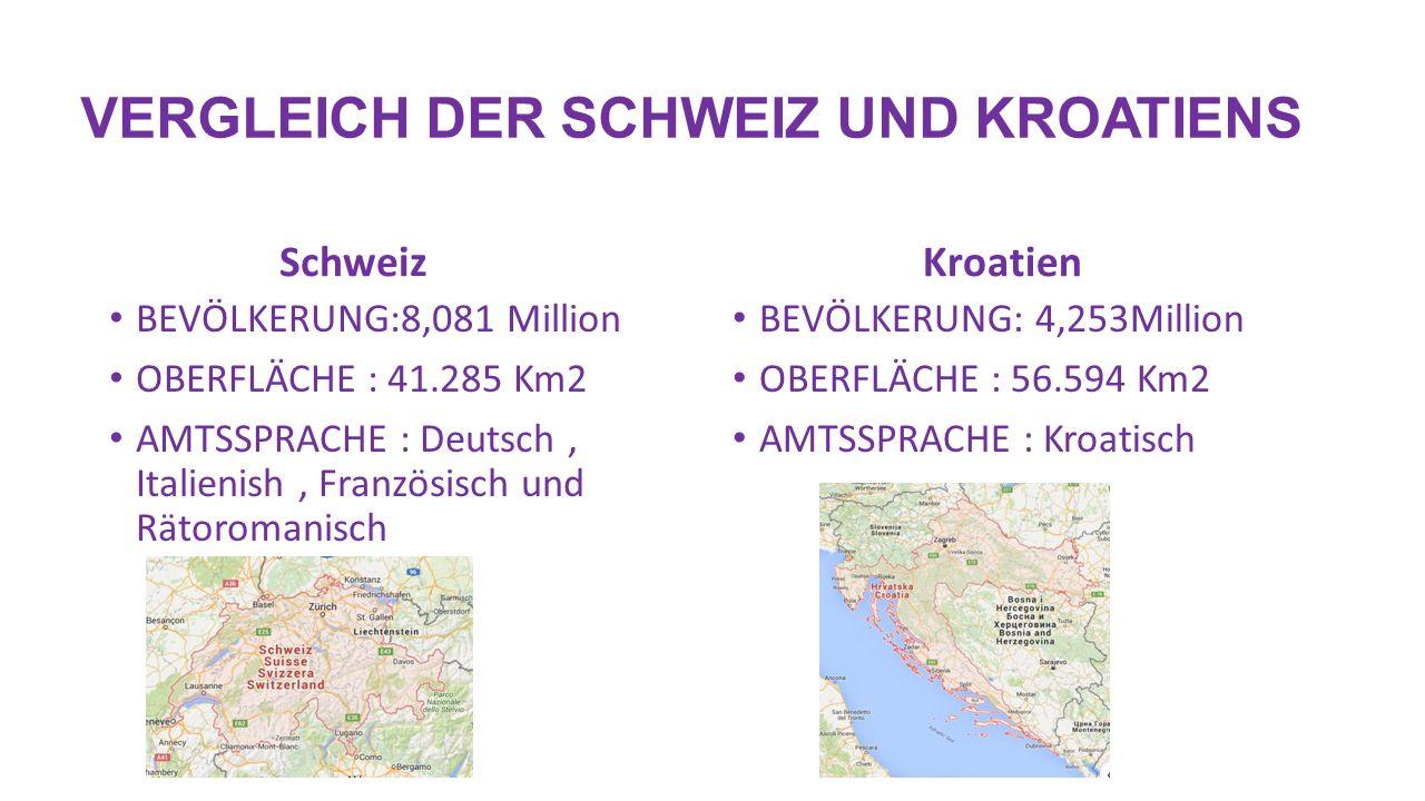 VERGLEICH DER SCHWEIZ UND KROATIENS Schweiz BEVÖLKERUNG:8,081 Million OBERFLÄCHE : 41.285 Km2 AMTSSPRACHE : Deutsch, Italienish, Französisch und Rätoromanisch Kroatien BEVÖLKERUNG: 4,253Million OBERFLÄCHE : 56.594 Km2 AMTSSPRACHE : Kroatisch