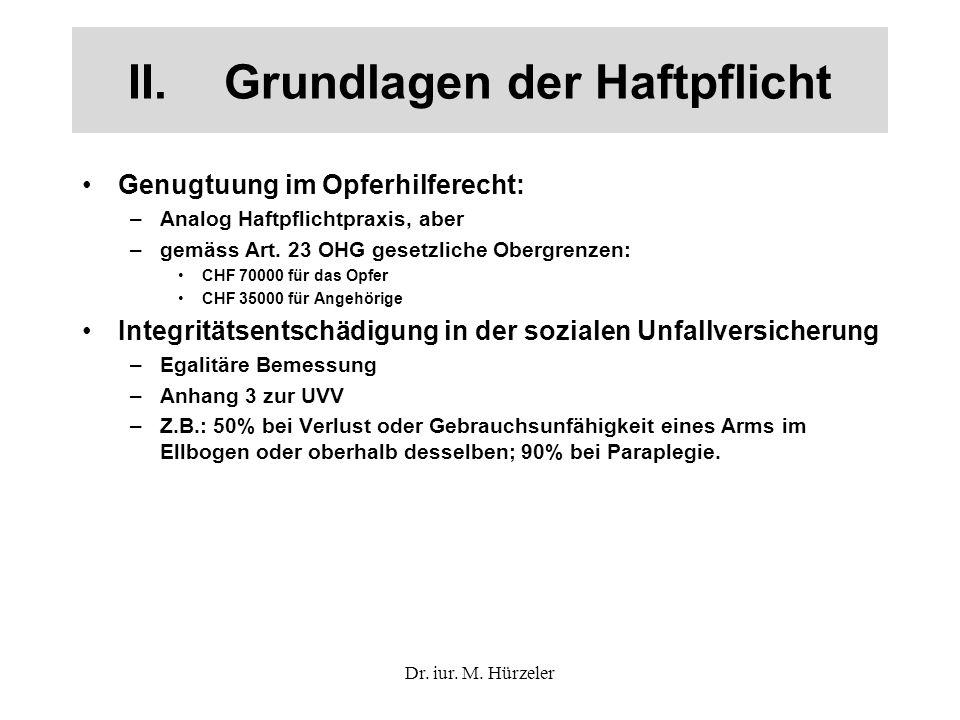 II.Grundlagen der Haftpflicht Genugtuung im Opferhilferecht: –Analog Haftpflichtpraxis, aber –gemäss Art.