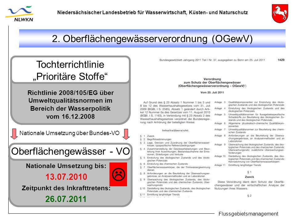 Niedersächsischer Landesbetrieb für Wasserwirtschaft, Küsten- und Naturschutz Flussgebietsmanagement 2. Oberflächengewässerverordnung (OGewV) Tochterr