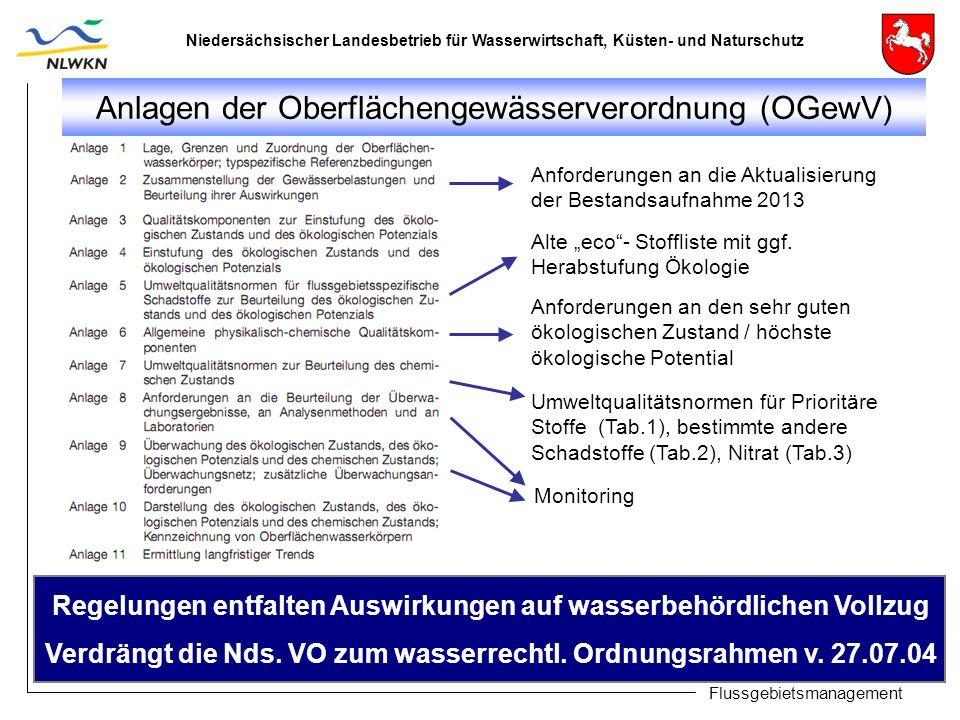 """Niedersächsischer Landesbetrieb für Wasserwirtschaft, Küsten- und Naturschutz Flussgebietsmanagement Anlagen der Oberflächengewässerverordnung (OGewV) Anforderungen an die Aktualisierung der Bestandsaufnahme 2013 Umweltqualitätsnormen für Prioritäre Stoffe (Tab.1), bestimmte andere Schadstoffe (Tab.2), Nitrat (Tab.3) Anforderungen an den sehr guten ökologischen Zustand / höchste ökologische Potential Alte """"eco - Stoffliste mit ggf."""